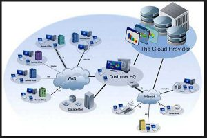 mo hinh cloud computing